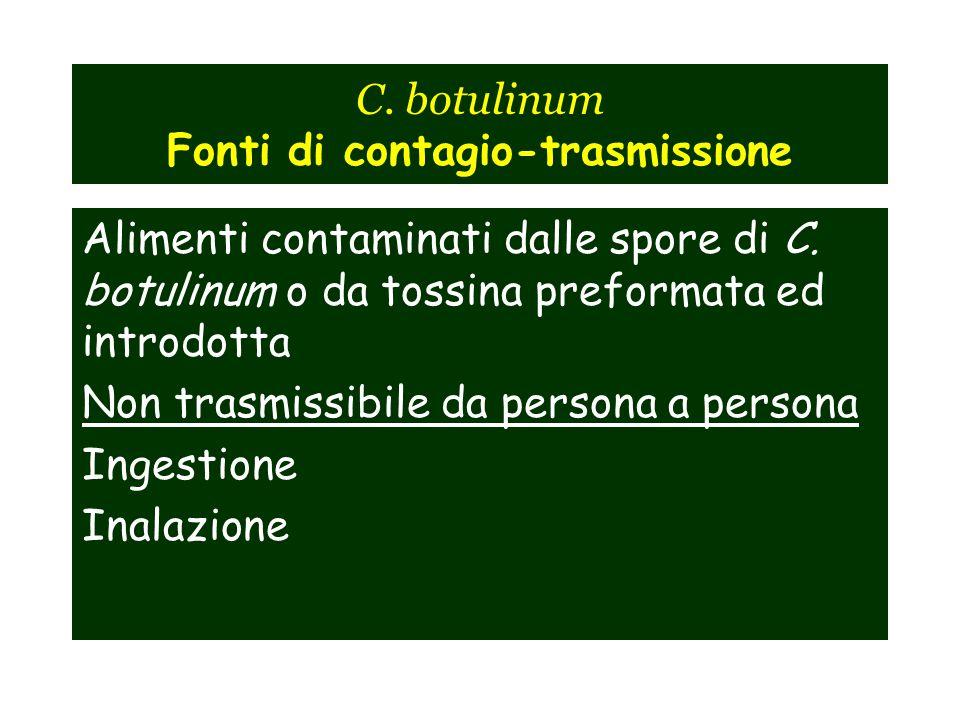 C.botulinum Fonti di contagio-trasmissione Alimenti contaminati dalle spore di C.