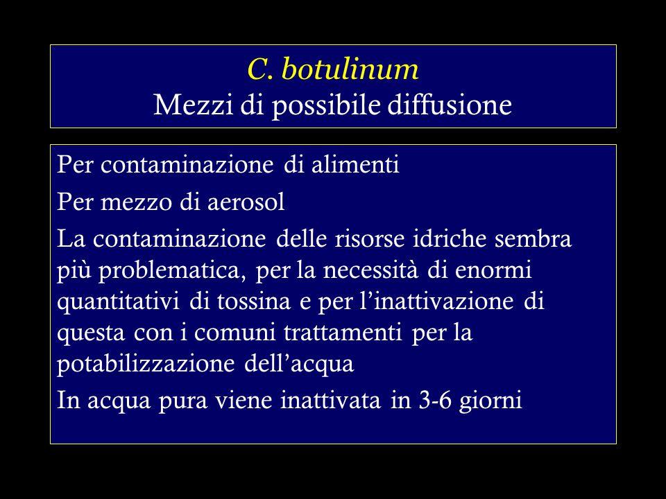 C. botulinum Mezzi di possibile diffusione Per contaminazione di alimenti Per mezzo di aerosol La contaminazione delle risorse idriche sembra più prob