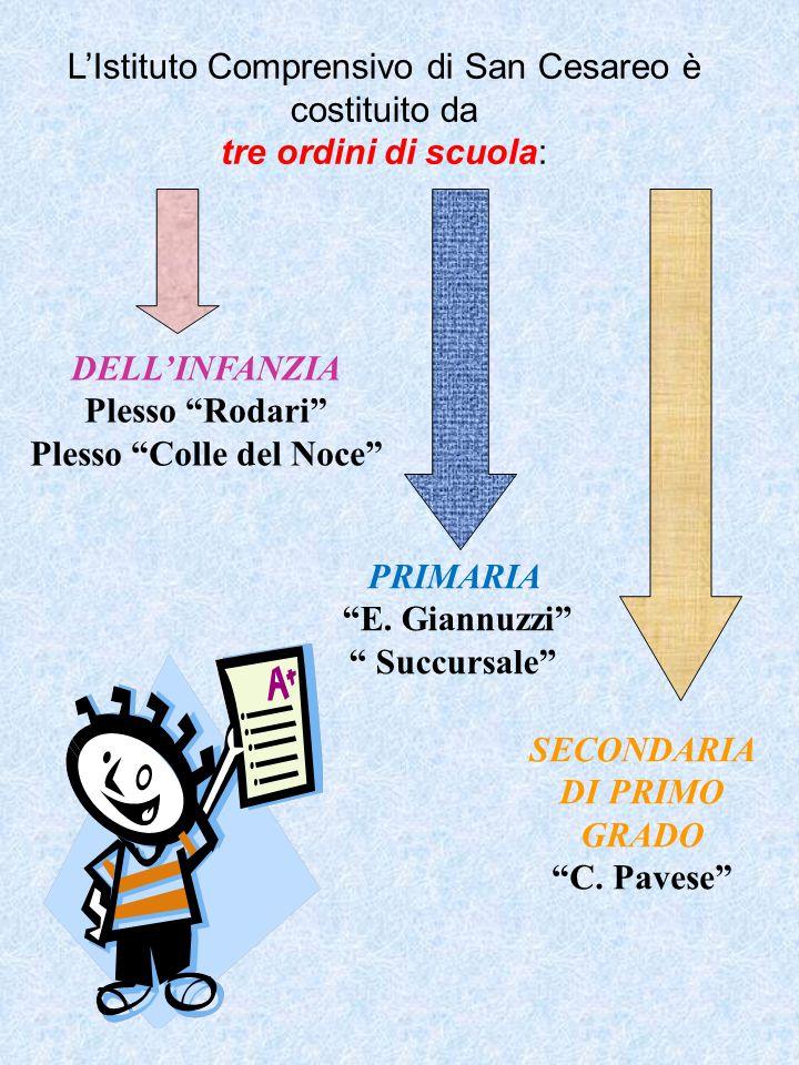 """DELL'INFANZIA Plesso """"Rodari"""" Plesso """"Colle del Noce"""" PRIMARIA """"E. Giannuzzi"""" """" Succursale"""" SECONDARIA DI PRIMO GRADO """"C. Pavese"""" L'Istituto Comprensi"""