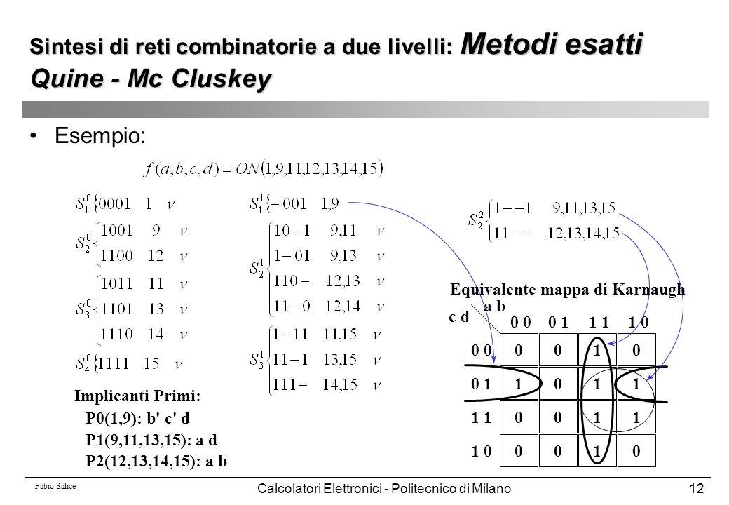 Fabio Salice Calcolatori Elettronici - Politecnico di Milano12 0010 1011 0011 0010 0 0 11 1 0 0 0 1 1 1 0 a b c d Equivalente mappa di Karnaugh Implic