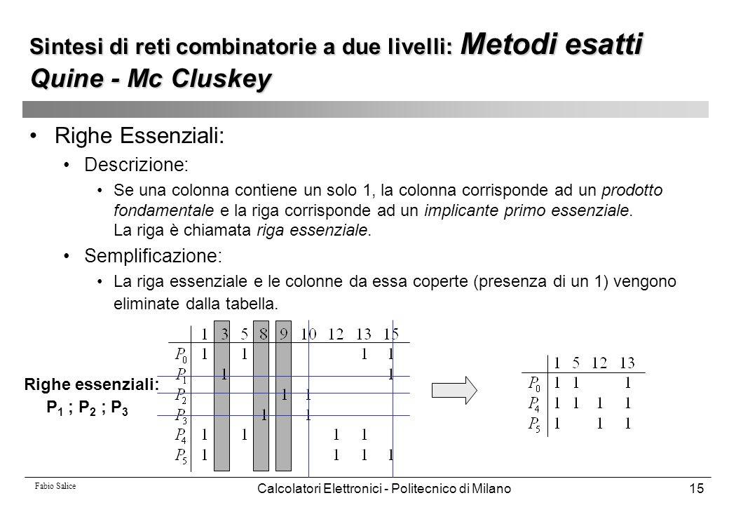 Fabio Salice Calcolatori Elettronici - Politecnico di Milano15 Righe Essenziali: Descrizione: Se una colonna contiene un solo 1, la colonna corrispond