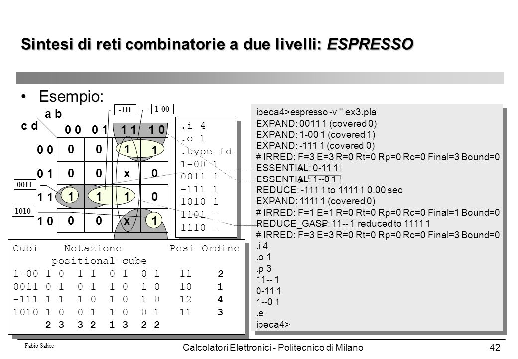 Fabio Salice Calcolatori Elettronici - Politecnico di Milano42 Sintesi di reti combinatorie a due livelli: ESPRESSO Esempio: ipeca4>espresso -v ex3.pla EXPAND: 0011 1 (covered 0) EXPAND: 1-00 1 (covered 1) EXPAND: -111 1 (covered 0) # IRRED: F=3 E=3 R=0 Rt=0 Rp=0 Rc=0 Final=3 Bound=0 ESSENTIAL: 0-11 1 ESSENTIAL: 1--0 1 REDUCE: -111 1 to 1111 1 0.00 sec EXPAND: 1111 1 (covered 0) # IRRED: F=1 E=1 R=0 Rt=0 Rp=0 Rc=0 Final=1 Bound=0 REDUCE_GASP: 11-- 1 reduced to 1111 1 # IRRED: F=3 E=3 R=0 Rt=0 Rp=0 Rc=0 Final=3 Bound=0.i 4.o 1.p 3 11-- 1 0-11 1 1--0 1.e ipeca4> ipeca4>espresso -v ex3.pla EXPAND: 0011 1 (covered 0) EXPAND: 1-00 1 (covered 1) EXPAND: -111 1 (covered 0) # IRRED: F=3 E=3 R=0 Rt=0 Rp=0 Rc=0 Final=3 Bound=0 ESSENTIAL: 0-11 1 ESSENTIAL: 1--0 1 REDUCE: -111 1 to 1111 1 0.00 sec EXPAND: 1111 1 (covered 0) # IRRED: F=1 E=1 R=0 Rt=0 Rp=0 Rc=0 Final=1 Bound=0 REDUCE_GASP: 11-- 1 reduced to 1111 1 # IRRED: F=3 E=3 R=0 Rt=0 Rp=0 Rc=0 Final=3 Bound=0.i 4.o 1.p 3 11-- 1 0-11 1 1--0 1.e ipeca4> 001 1 00x0 1110 00x1 0 0 11 1 0 0 0 1 1 1 0 a b c d.i 4.o 1.type fd 1-00 1 0011 1 -111 1 1010 1 1101 - 1110 -.i 4.o 1.type fd 1-00 1 0011 1 -111 1 1010 1 1101 - 1110 - Cubi Notazione Pesi Ordine positional-cube 1-00 1 0 1 1 0 1 0 1 11 2 0011 0 1 0 1 1 0 1 0 10 1 -111 1 1 1 0 1 0 1 0 12 4 1010 1 0 0 1 1 0 0 1 11 3 2 3 3 2 1 3 2 2 Cubi Notazione Pesi Ordine positional-cube 1-00 1 0 1 1 0 1 0 1 11 2 0011 0 1 0 1 1 0 1 0 10 1 -111 1 1 1 0 1 0 1 0 12 4 1010 1 0 0 1 1 0 0 1 11 3 2 3 3 2 1 3 2 2 1-00 -111 0011 1010