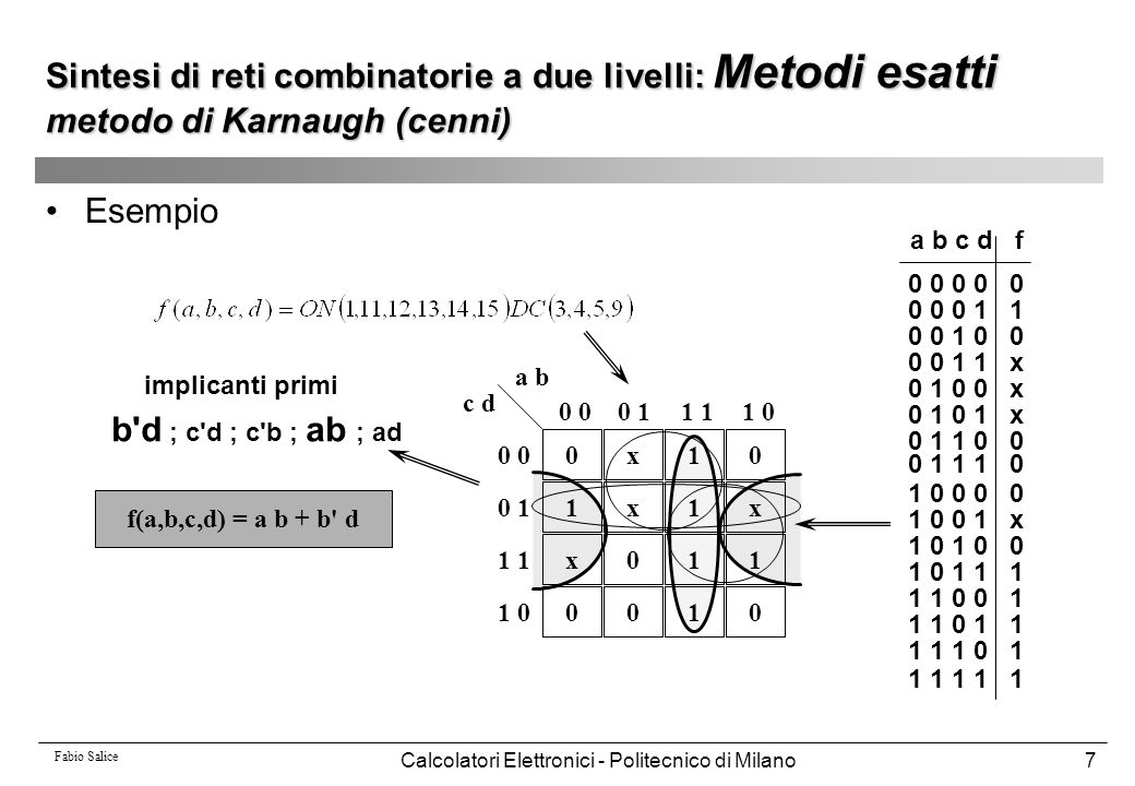 Fabio Salice Calcolatori Elettronici - Politecnico di Milano68 Esempio (fattorizzazione monomica) : 1) ae + be + cde2) ad + ae + bd + be + bg a:{d, e} b:{d, e, g} c:Ø d:{a, b} e:{a,b} 1:{ad, ae, bd, be, bg} a:{e} b:{e} c:{de} e:{a, b, cd} 1: fattorizzabile per e {a, b} k=a+b f 1 =ke+cde f 2 =ke+ad+bd+bg k=a+b f 1 =ke+cde f 2 =kd+ae+be+bg banali Divisore Quoziente   Sintesi di reti combinatorie a più livelli: Trasformazioni e algoritmi Divisore Quoziente