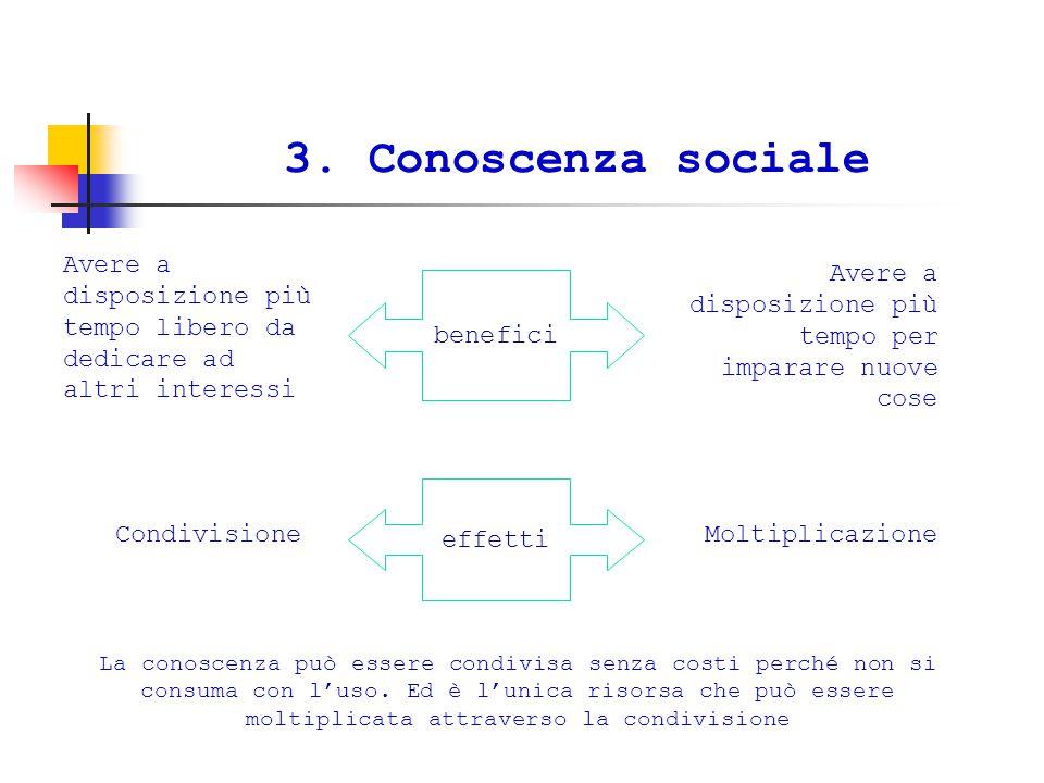 3. Conoscenza sociale benefici Avere a disposizione più tempo libero da dedicare ad altri interessi Avere a disposizione più tempo per imparare nuove