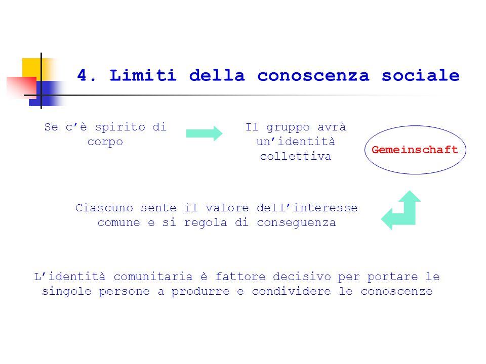 4. Limiti della conoscenza sociale Ciascuno sente il valore dell'interesse comune e si regola di conseguenza Se c'è spirito di corpo Il gruppo avrà un