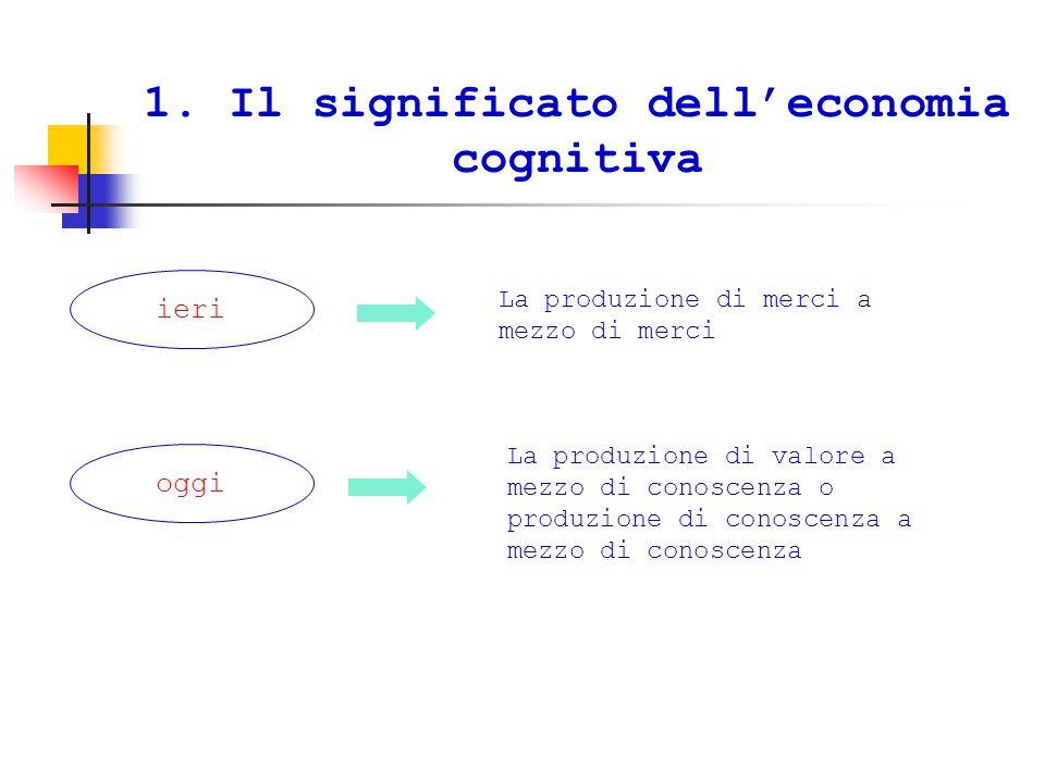 1. Il significato dell'economia cognitiva ieri oggi La produzione di merci a mezzo di merci La produzione di valore a mezzo di conoscenza o produzione