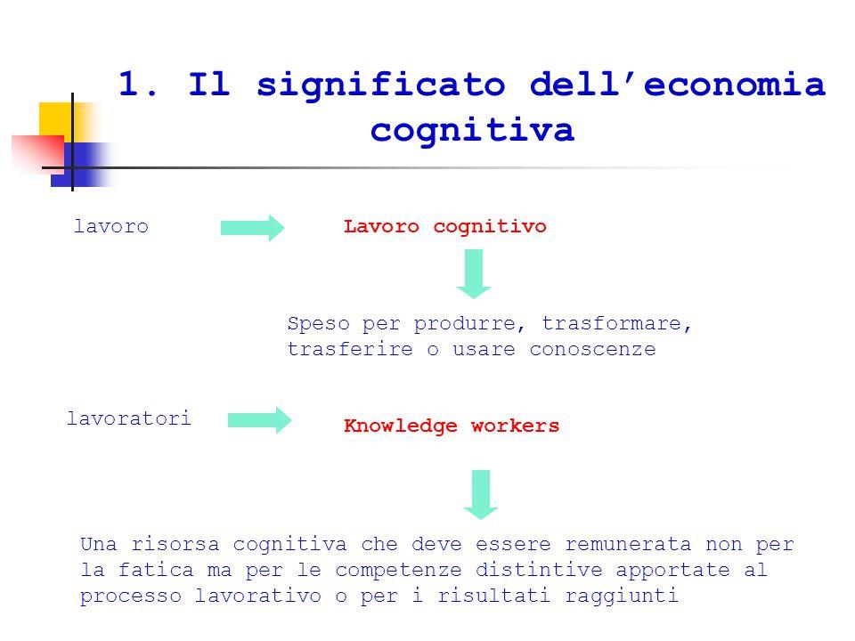 1. Il significato dell'economia cognitiva lavoroLavoro cognitivo Speso per produrre, trasformare, trasferire o usare conoscenze lavoratori Knowledge w