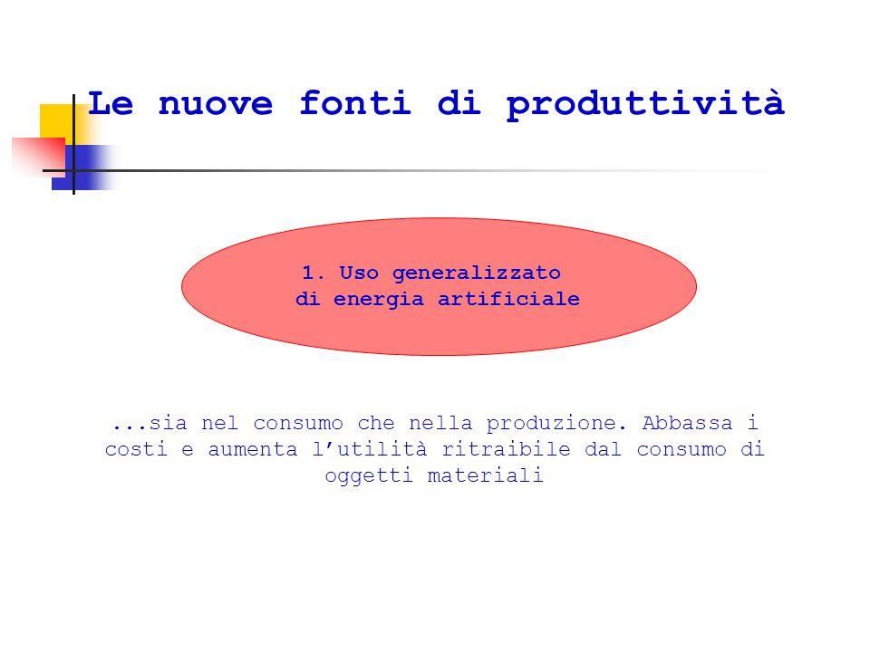 Le nuove fonti di produttività 1.