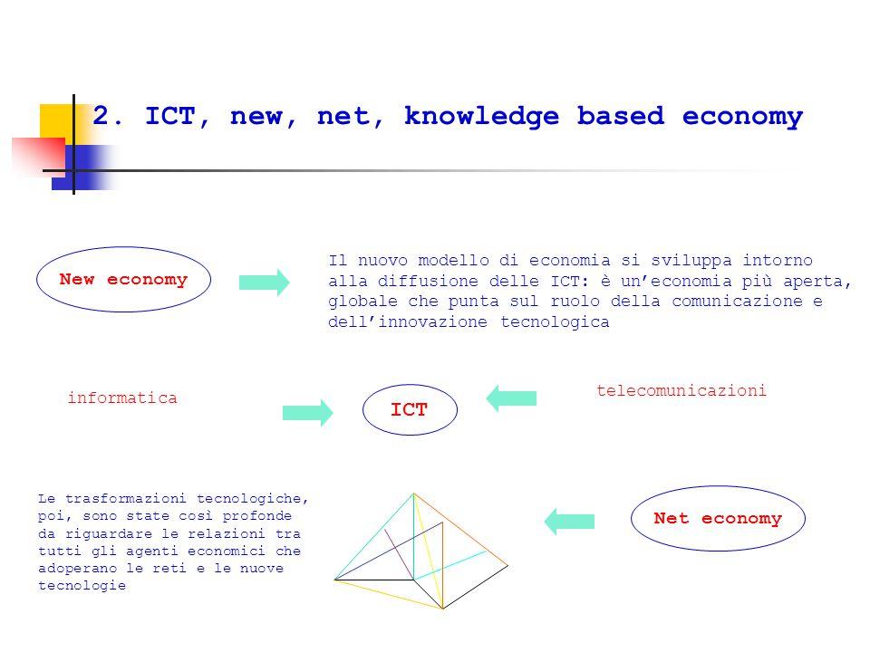 Knowledge based economy l'economia, oggi, diventa sempre più economia della conoscenza, risorsa strategica la cui gestione risulta cruciale per il successo e la competitività delle imprese e dei territori su cui esse operano 2.
