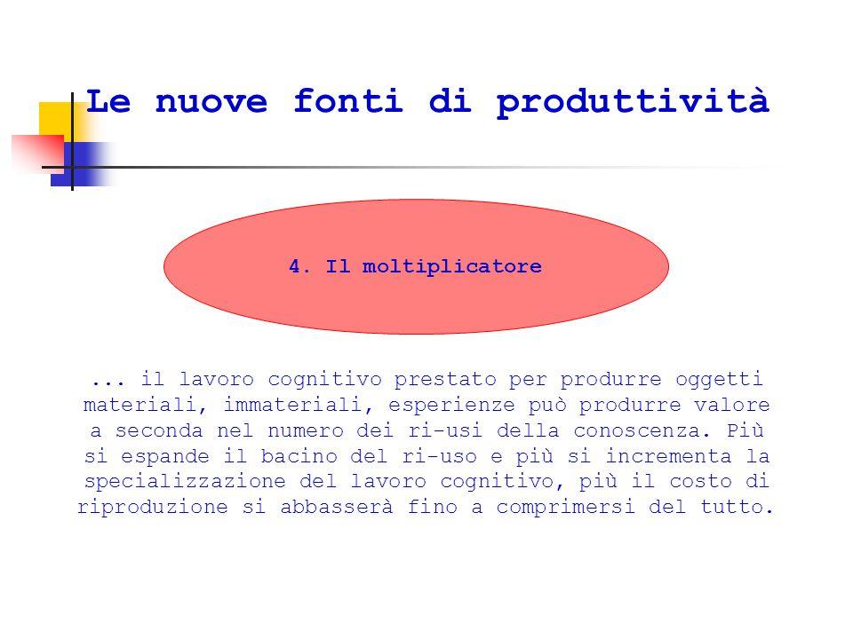 Le nuove fonti di produttività...