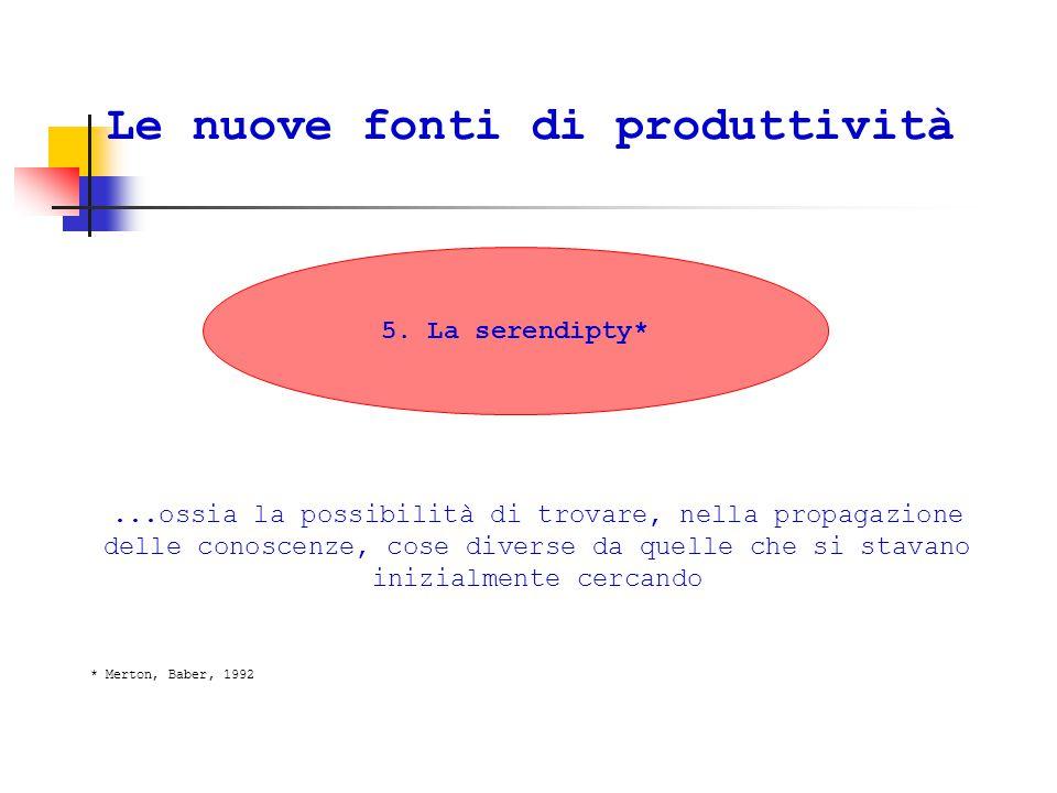 Le nuove fonti di produttività...ossia la possibilità di trovare, nella propagazione delle conoscenze, cose diverse da quelle che si stavano inizialmente cercando 5.