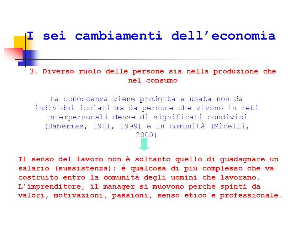 I sei cambiamenti dell'economia 3.