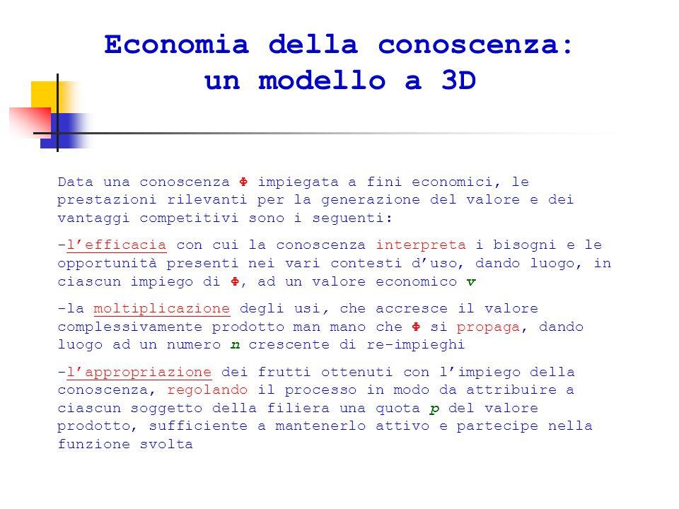Economia della conoscenza: un modello a 3D Data una conoscenza Φ impiegata a fini economici, le prestazioni rilevanti per la generazione del valore e dei vantaggi competitivi sono i seguenti: -l'efficacia con cui la conoscenza interpreta i bisogni e le opportunità presenti nei vari contesti d'uso, dando luogo, in ciascun impiego di Φ, ad un valore economico vl'efficacia -la moltiplicazione degli usi, che accresce il valore complessivamente prodotto man mano che Φ si propaga, dando luogo ad un numero n crescente di re-impieghimoltiplicazione -l'appropriazione dei frutti ottenuti con l'impiego della conoscenza, regolando il processo in modo da attribuire a ciascun soggetto della filiera una quota p del valore prodotto, sufficiente a mantenerlo attivo e partecipe nella funzione svoltal'appropriazione