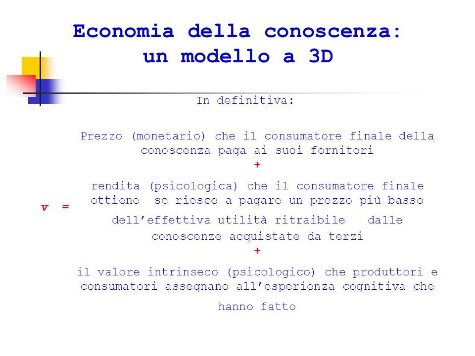 Economia della conoscenza: un modello a 3D In definitiva: v = Prezzo (monetario) che il consumatore finale della conoscenza paga ai suoi fornitori + rendita (psicologica) che il consumatore finale ottiene se riesce a pagare un prezzo più basso dell'effettiva utilità ritraibile dalle conoscenze acquistate da terzi + il valore intrinseco (psicologico) che produttori e consumatori assegnano all'esperienza cognitiva che hanno fatto