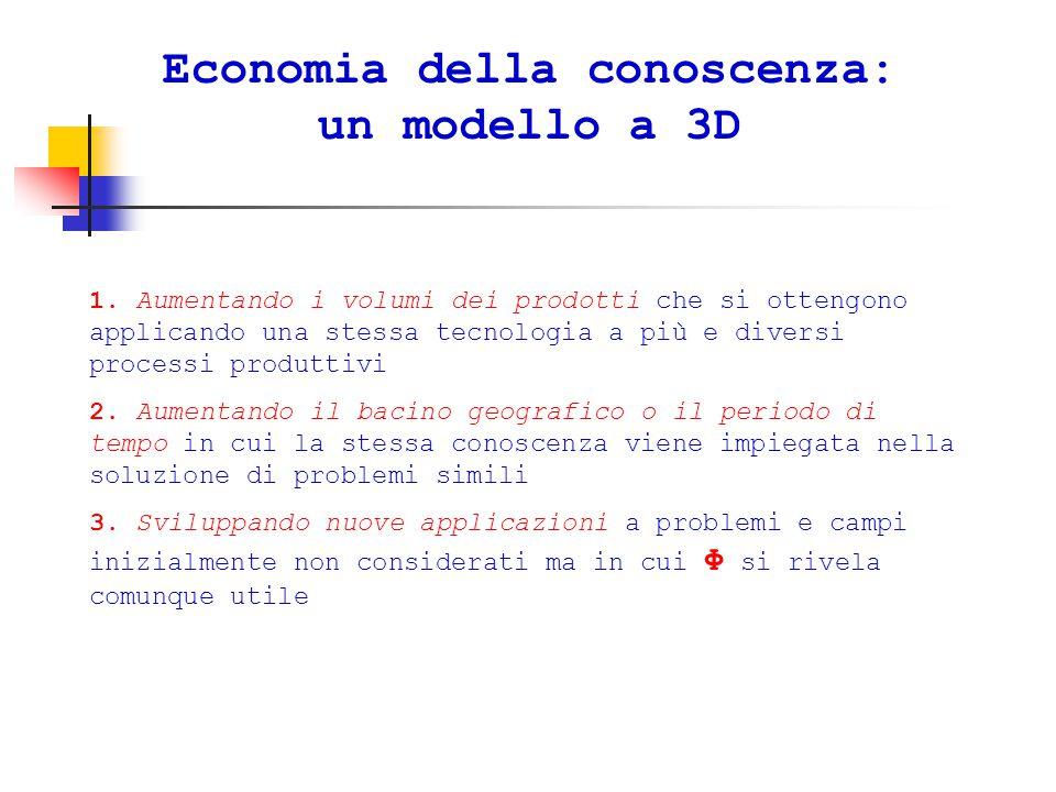 Economia della conoscenza: un modello a 3D 1.