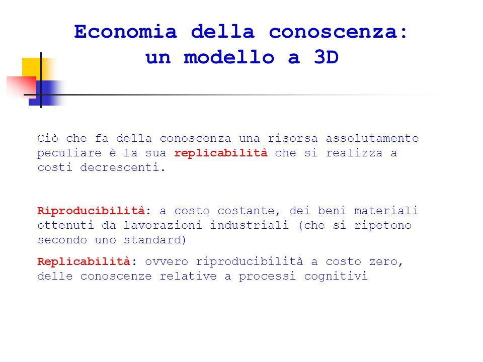 Economia della conoscenza: un modello a 3D Ciò che fa della conoscenza una risorsa assolutamente peculiare è la sua replicabilità che si realizza a costi decrescenti.