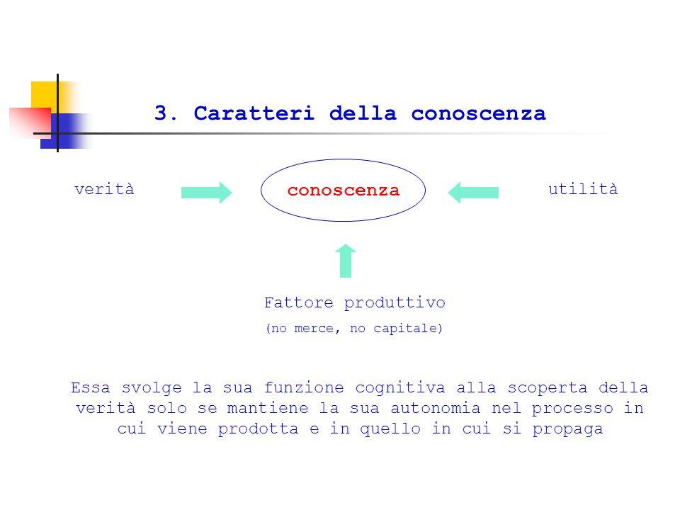 4.Le tre capacità della conoscenza di creare valore 1.