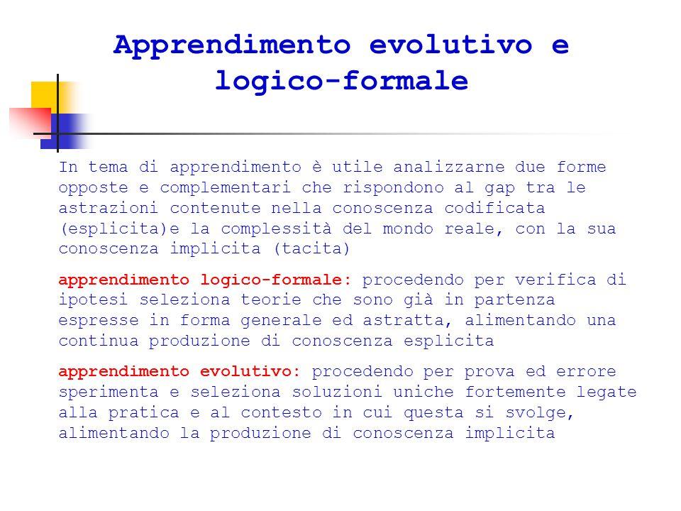 Apprendimento evolutivo e logico-formale In tema di apprendimento è utile analizzarne due forme opposte e complementari che rispondono al gap tra le astrazioni contenute nella conoscenza codificata (esplicita)e la complessità del mondo reale, con la sua conoscenza implicita (tacita) apprendimento logico-formale: procedendo per verifica di ipotesi seleziona teorie che sono già in partenza espresse in forma generale ed astratta, alimentando una continua produzione di conoscenza esplicita apprendimento evolutivo: procedendo per prova ed errore sperimenta e seleziona soluzioni uniche fortemente legate alla pratica e al contesto in cui questa si svolge, alimentando la produzione di conoscenza implicita