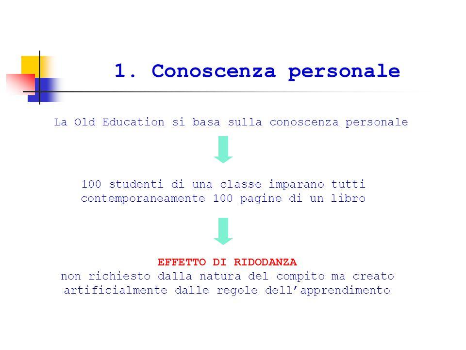1. Conoscenza personale La Old Education si basa sulla conoscenza personale 100 studenti di una classe imparano tutti contemporaneamente 100 pagine di