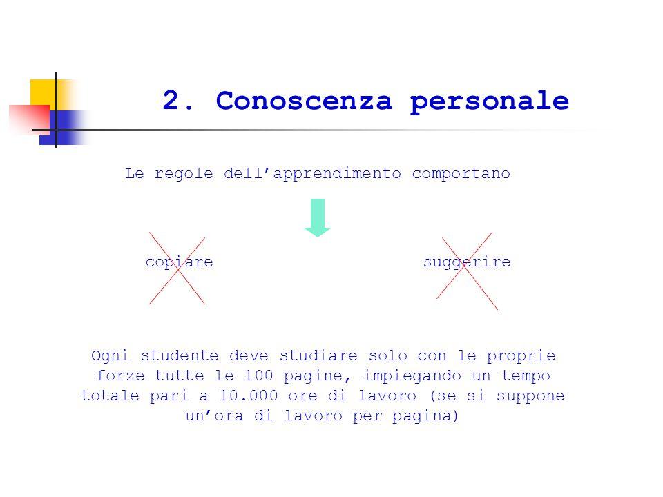 2. Conoscenza personale Le regole dell'apprendimento comportano copiaresuggerire Ogni studente deve studiare solo con le proprie forze tutte le 100 pa