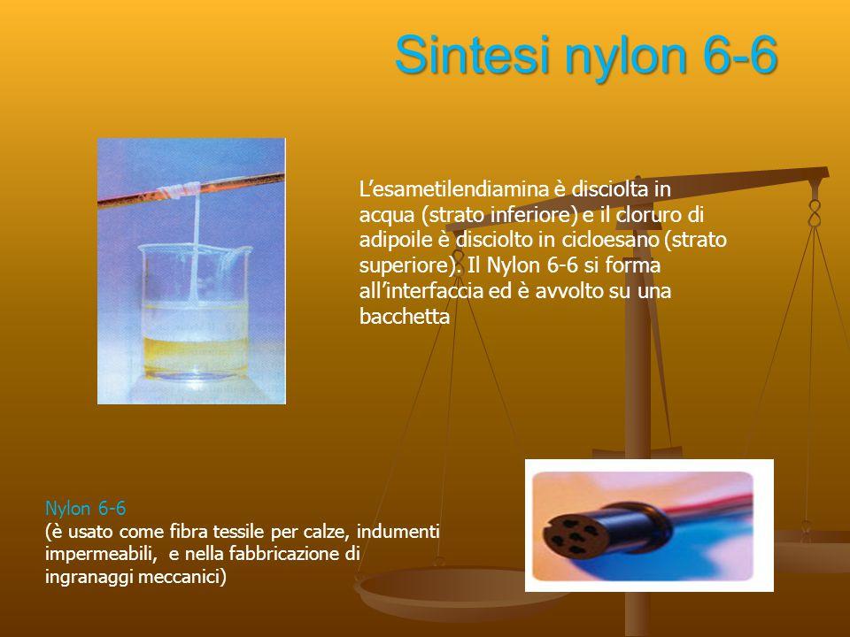 Sintesi nylon 6-6 Nylon 6-6 (è usato come fibra tessile per calze, indumenti impermeabili, e nella fabbricazione di ingranaggi meccanici) L'esametilen