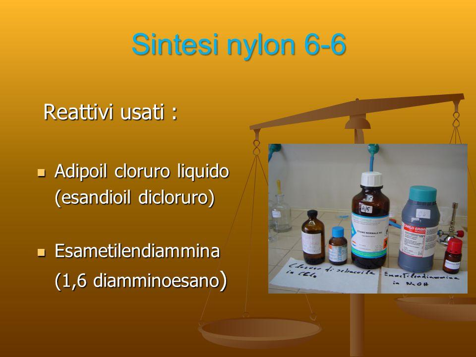 Sintesi nylon 6-6 Cl-CO-(CH 2 ) 4 -CO-Cl+H 2 N-(CH 2 ) 6 -NH 2......-CO-(CH 2 ) 4 -CO-NH-(CH 2 ) 6 -NH-.....