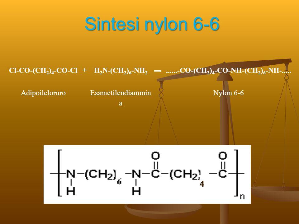 Sintesi nylon 6-6 Nylon 6-6 (è usato come fibra tessile per calze, indumenti impermeabili, e nella fabbricazione di ingranaggi meccanici) L'esametilendiamina è disciolta in acqua (strato inferiore) e il cloruro di adipoile è disciolto in cicloesano (strato superiore).