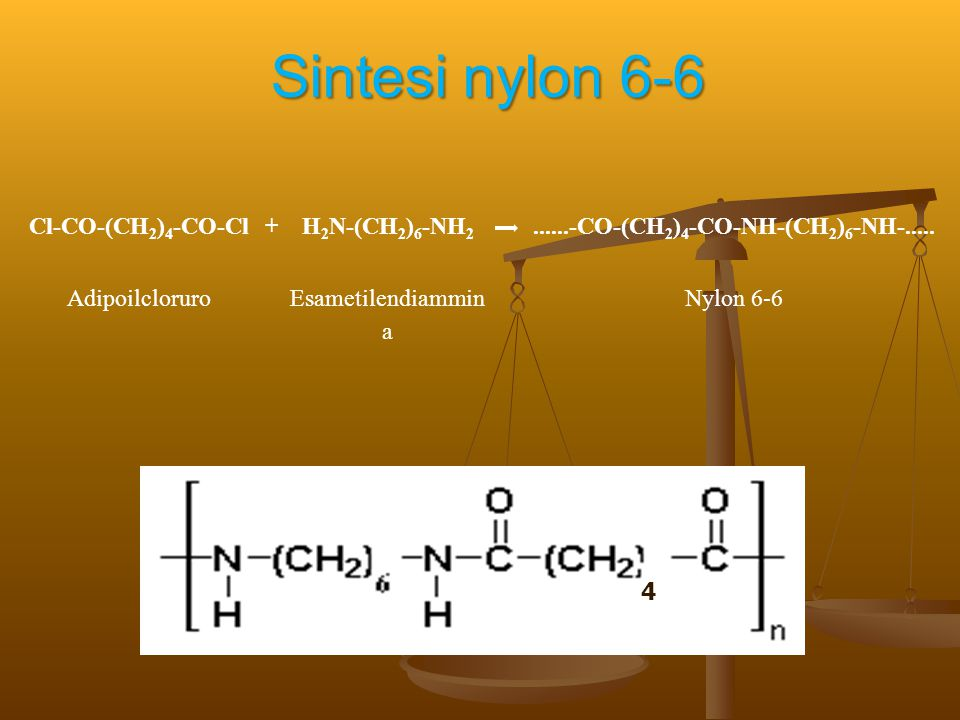 Sintesi nylon 6-6 Cl-CO-(CH 2 ) 4 -CO-Cl+H 2 N-(CH 2 ) 6 -NH 2......-CO-(CH 2 ) 4 -CO-NH-(CH 2 ) 6 -NH-..... AdipoilcloruroEsametilendiammin a Nylon 6