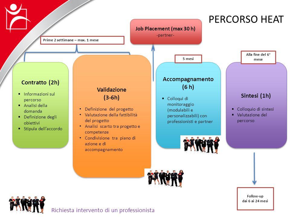 Contratto (2h)  Informazioni sul percorso  Analisi della domanda  Definizione degli obiettivi  Stipula dell'accordo Contratto (2h)  Informazioni