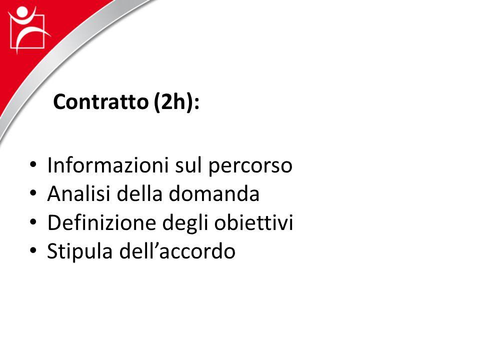 Contratto (2h): Informazioni sul percorso Analisi della domanda Definizione degli obiettivi Stipula dell'accordo