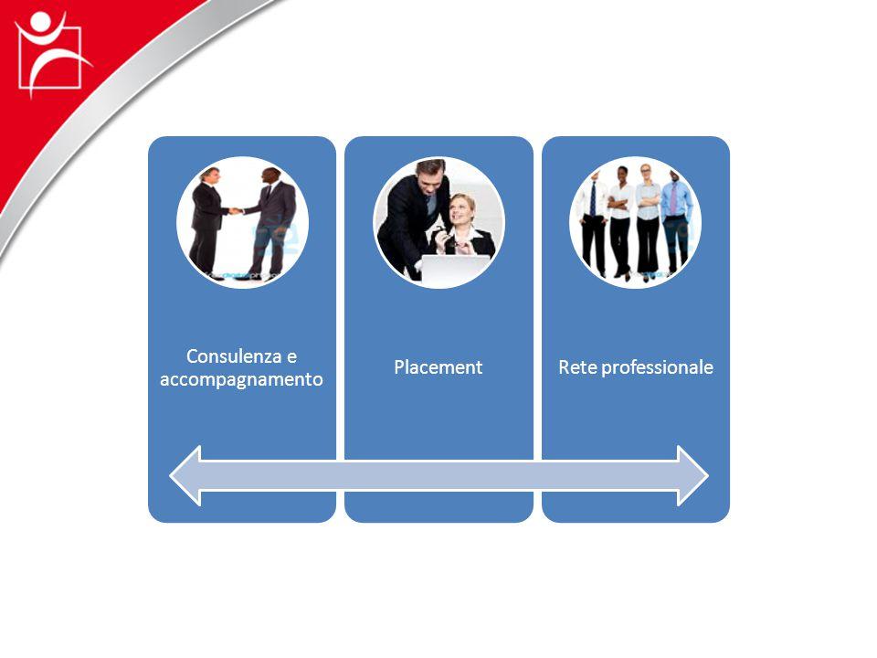 Consulenza e accompagnamento CONSULENZA : informare e consigliare le persone nel loro progetto di studio, di formazione, di percorso professionale e tecniche di ricerca del lavoro per un efficace inserimento nella vita attiva.