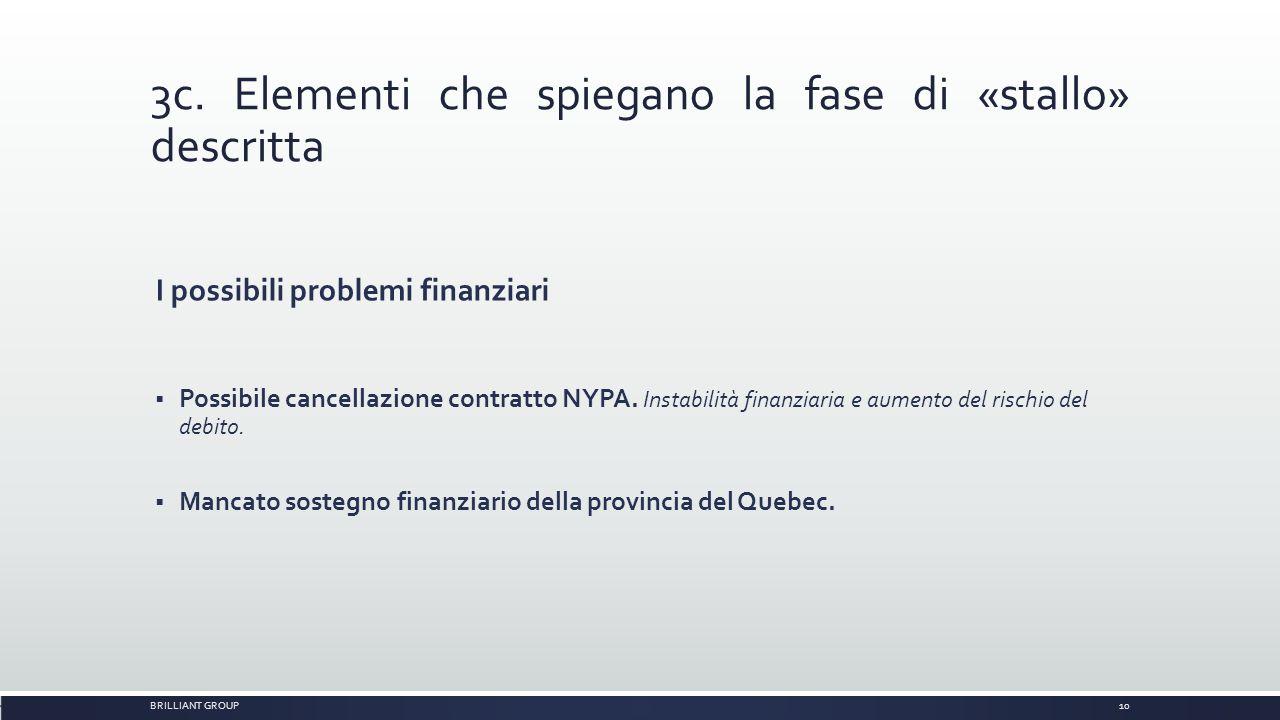 3c. Elementi che spiegano la fase di «stallo» descritta I possibili problemi finanziari  Possibile cancellazione contratto NYPA. Instabilità finanzia