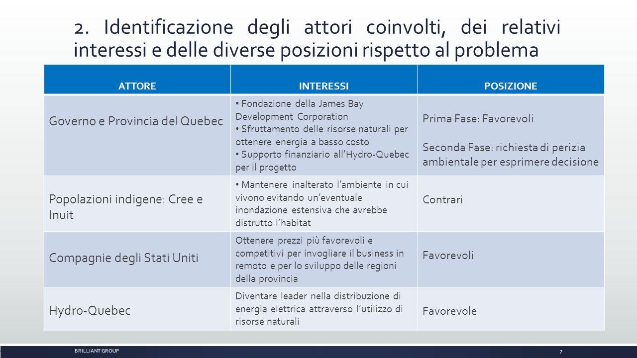 2. Identificazione degli attori coinvolti, dei relativi interessi e delle diverse posizioni rispetto al problema BRILLIANT GROUP7 ATTOREINTERESSIPOSIZ