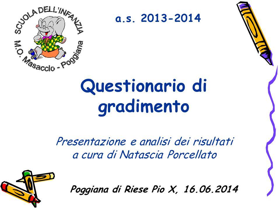 Questionario di gradimento Presentazione e analisi dei risultati a cura di Natascia Porcellato Poggiana di Riese Pio X, 16.06.2014 a.s. 2013-2014