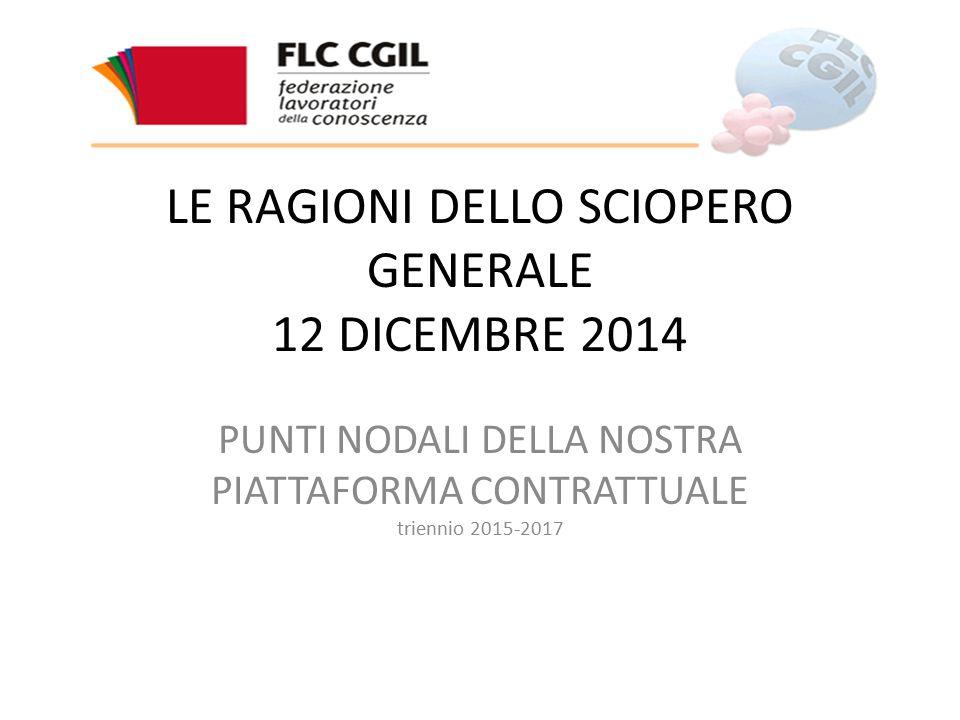LE RAGIONI DELLO SCIOPERO GENERALE 12 DICEMBRE 2014 PUNTI NODALI DELLA NOSTRA PIATTAFORMA CONTRATTUALE triennio 2015-2017