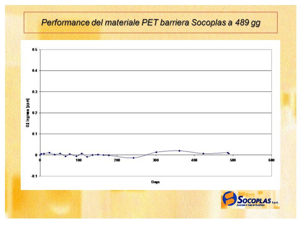 11 Performance del materiale PET barriera Socoplas a 489 gg