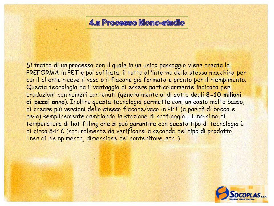 15 Si tratta di un processo con il quale in un unico passaggio viene creata la PREFORMA in PET e poi soffiata, il tutto all'interno della stessa macch
