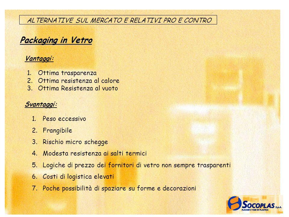 4 Packaging in Vetro ALTERNATIVE SUL MERCATO E RELATIVI PRO E CONTRO Vantaggi: 1.Ottima trasparenza 2.Ottima resistenza al calore 3.Ottima Resistenza