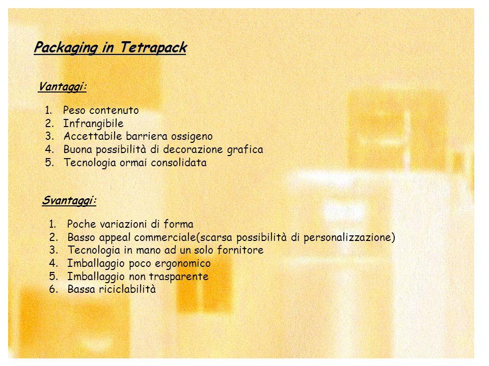 5 Packaging in Tetrapack Vantaggi: Svantaggi: 1.Peso contenuto 2.Infrangibile 3.Accettabile barriera ossigeno 4.Buona possibilità di decorazione grafi