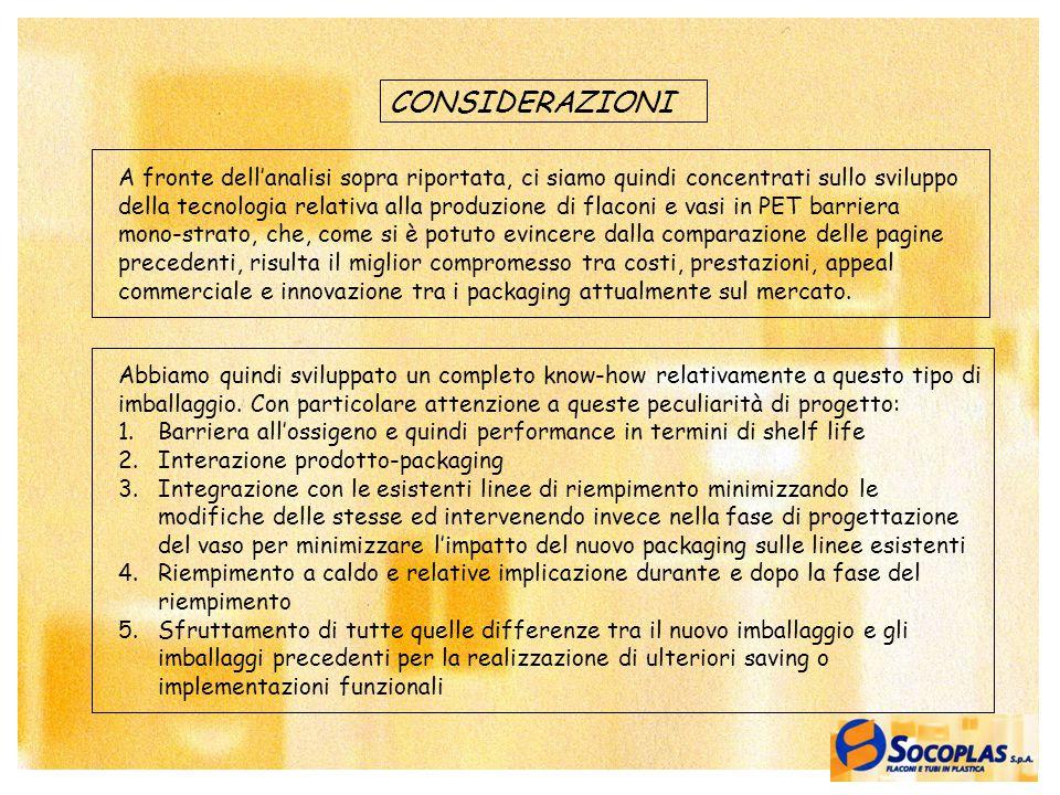 9 CONSIDERAZIONI A fronte dell'analisi sopra riportata, ci siamo quindi concentrati sullo sviluppo della tecnologia relativa alla produzione di flacon