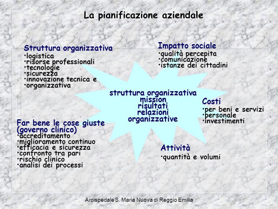 Arcispedale S. Maria Nuova di Reggio Emilia La pianificazione aziendale struttura organizzativa missionrisultatirelazioniorganizzative Impatto sociale