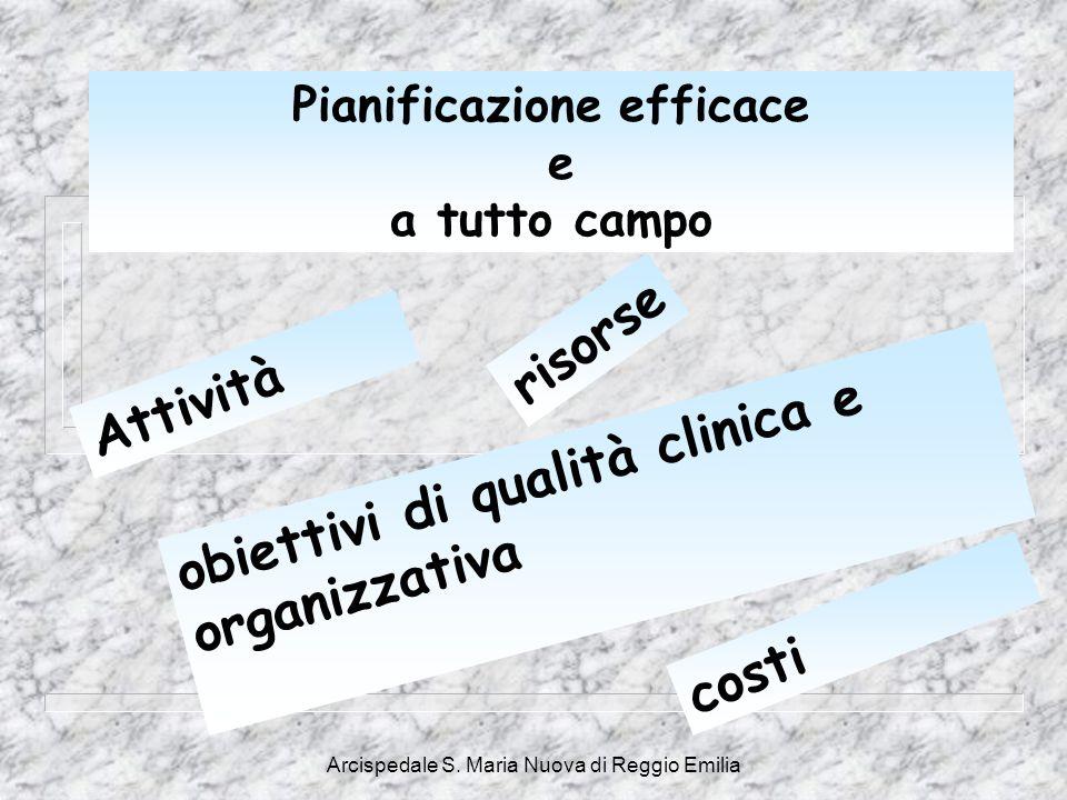 Arcispedale S. Maria Nuova di Reggio Emilia Pianificazione efficace e a tutto campo Attività risorse obiettivi di qualità clinica e organizzativa cost