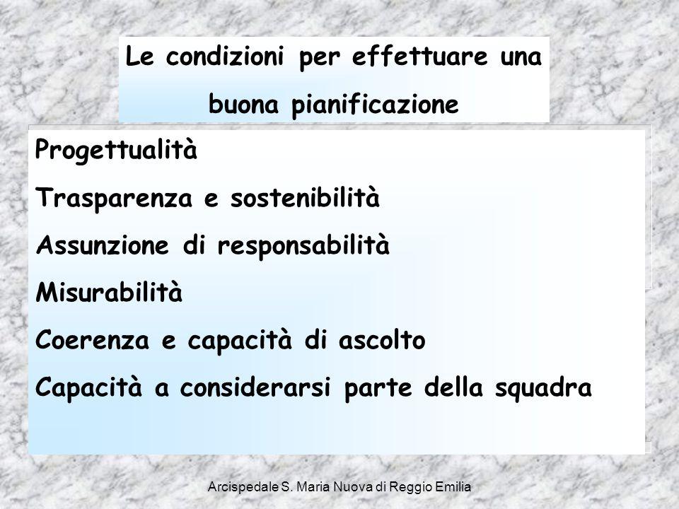 Arcispedale S. Maria Nuova di Reggio Emilia Le condizioni per effettuare una buona pianificazione Progettualità Trasparenza e sostenibilità Assunzione