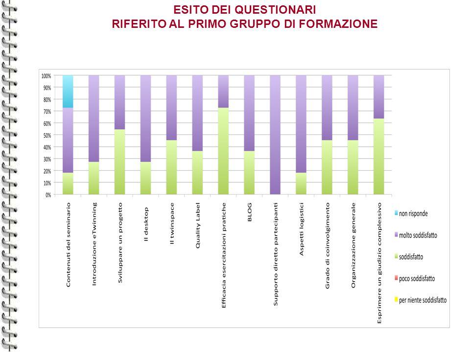NOTE DEI QUESTIONARI RIFERITE AL PRIMO GRUPPO DI FORMAZIONE Prof.