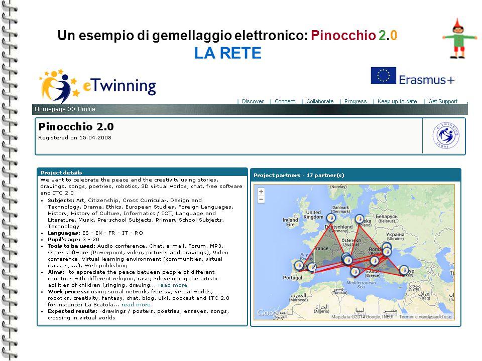 Un esempio di gemellaggio elettronico: Pinocchio 2.0 LA RETE