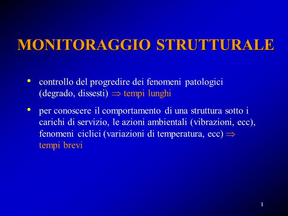 MONITORAGGIO STRUTTURALE controllo del progredire dei fenomeni patologici (degrado, dissesti)  tempi lunghi per conoscere il comportamento di una str