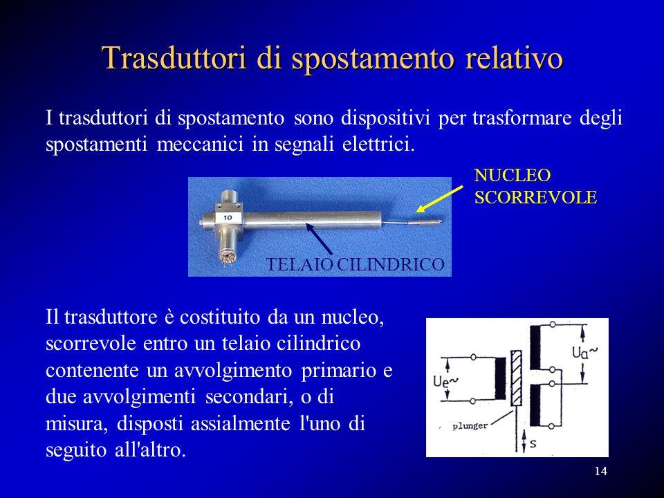 Trasduttori di spostamento relativo I trasduttori di spostamento sono dispositivi per trasformare degli spostamenti meccanici in segnali elettrici. Il