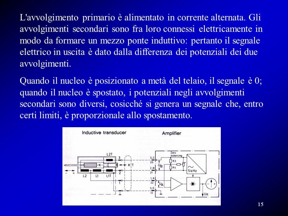 L'avvolgimento primario è alimentato in corrente alternata. Gli avvolgimenti secondari sono fra loro connessi elettricamente in modo da formare un mez