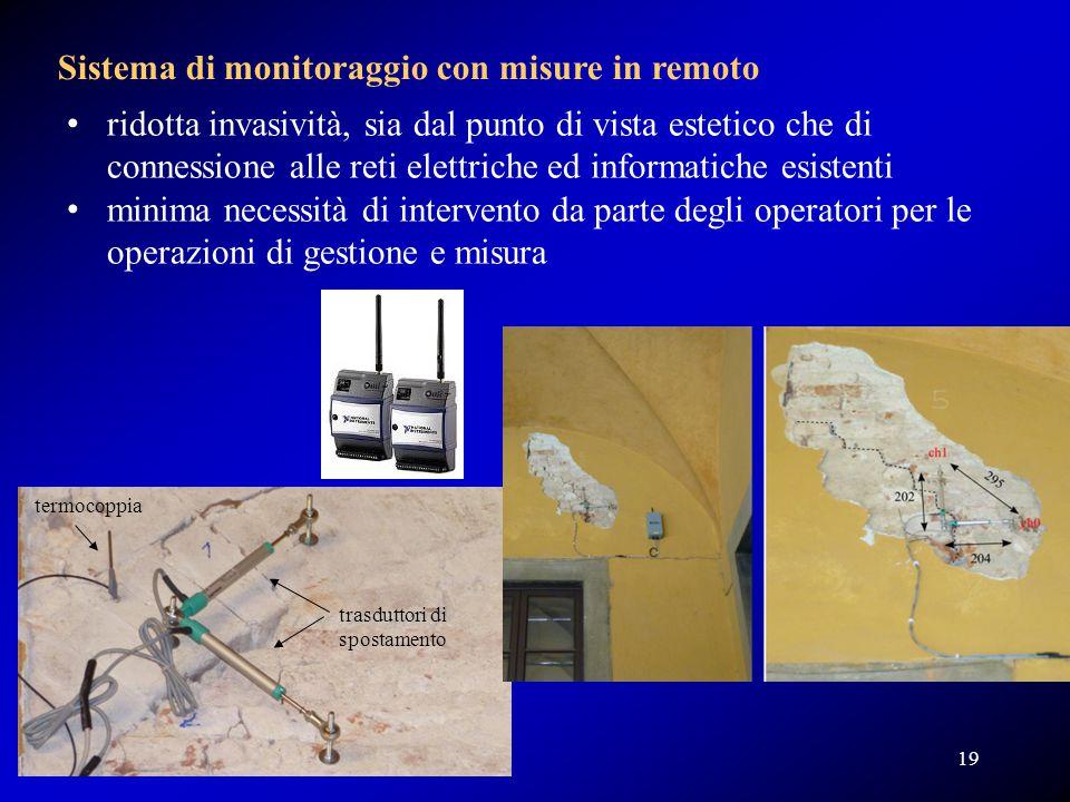 Sistema di monitoraggio con misure in remoto ridotta invasività, sia dal punto di vista estetico che di connessione alle reti elettriche ed informatic