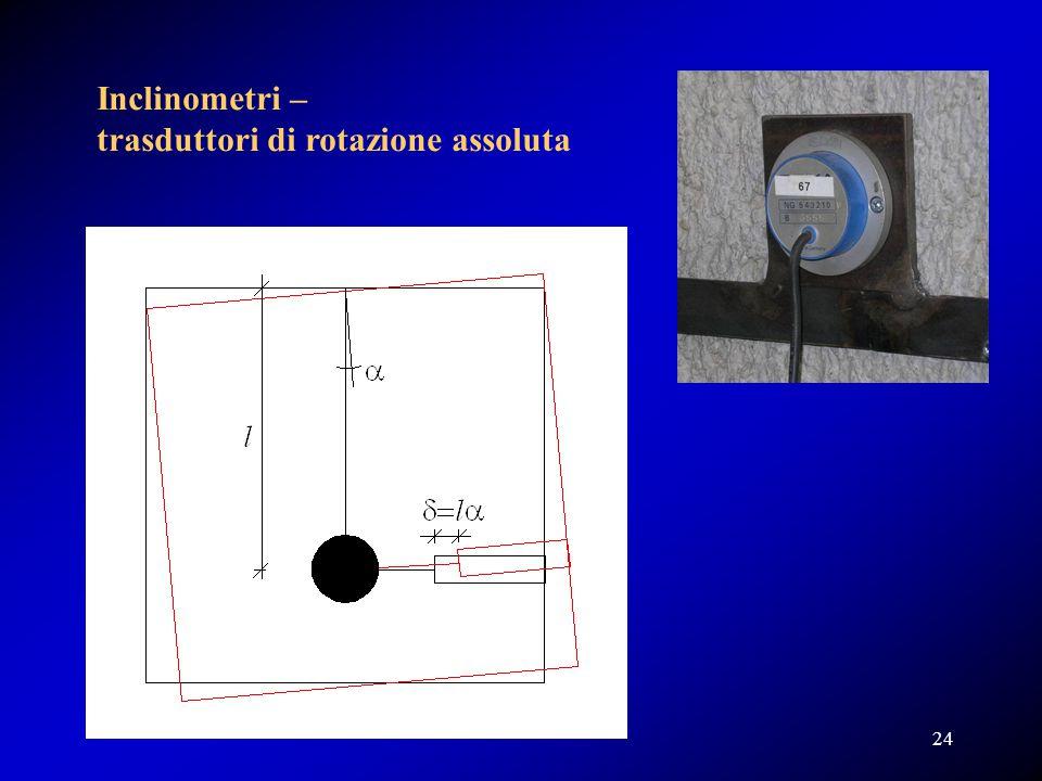 Inclinometri – trasduttori di rotazione assoluta 24